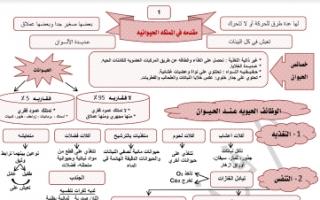 ملخص أحياء للصف العاشر الفصل الثاني إعداد أ.فوزيه البيدان