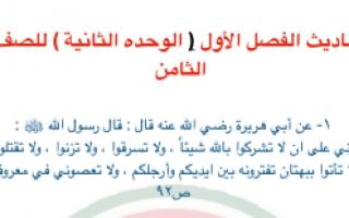 بنك اسئلة تربية اسلامية للصف الثامن الوحدة الثانية اعداد بشاير الحربي