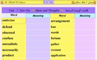 مفردات الانجليزي للصف الثامن الفصل الثاني إعداد خالد سلمان