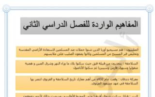 مذكرة مفاهيم التاريخ الإسلامي للصف الحادي عشر أدبي الفصل الثاني إعداد أ.بدور العنزي