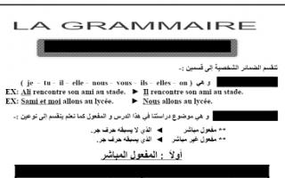 الضمائر الشخصية فرنسي للصف الثاني عشر أدبي الفصل الثاني إعداد أ.شعبان