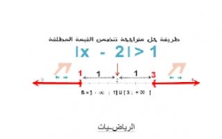 تقرير رياضيات القيمه المطلقه للصف التاسع