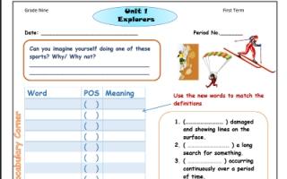 مذكرة انجليزي غير مترجمة للصف التاسع الفصل الاول للمعلمة دلال المطيري