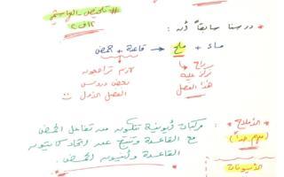 ملخص كيمياء للصف الثاني عشر الفصل الثاني اعداد الهاشمي