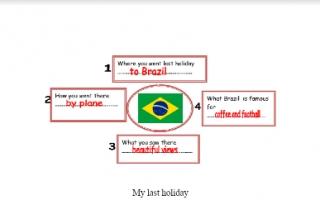 تقرير انجليزي للصف الرابع My last holiday
