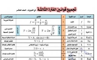 قوانين فيزياء الصف العاشر الفصل الثاني