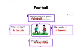 تقرير Football لغة إنجليزية للصف الرابع