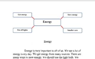 تقرير انجليزي للصف السادس Energy