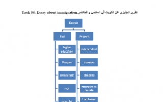 تقرير انجليزي الكويت في الماضي والحاضر للصف التاسع
