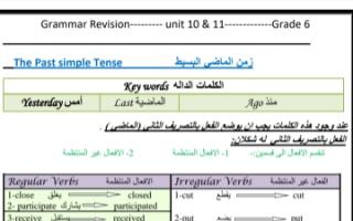 مراجعة قواعد الوحدتين 10-11 انجليزي للصف السادس الفصل الثاني مدرسة هالة بنت خويلد