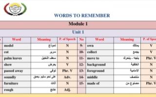 كلمات انجليزي مترجمة للصف السادس الفصل الأول مدرسة جعفر بن أبي طالب
