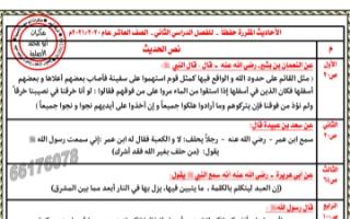 مذكرة إسلامية للصف العاشر الفصل الثاني إعداد أبو محمد
