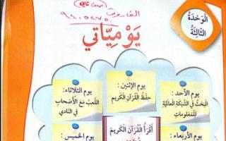 حل الوحدة الثالثة لغة عربية للصف الثاني للمعلم الفاروق