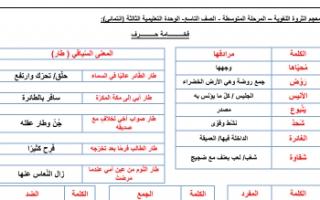 معجم الثروة اللغوية الوحدة الثالثة عربي للصف التاسع الفصل الأول