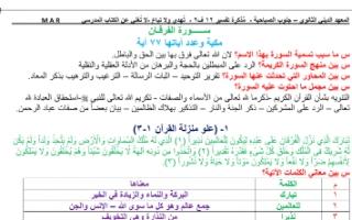 مذكرة تفسير للصف الثاني عشر الفصل الثاني