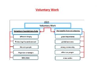 تقرير انجليزي Voluntary Work للصف التاسع