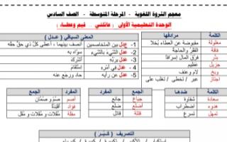 معجم الثروة اللغوية عربي للصف السادس الفصل الأول