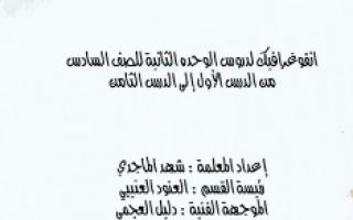 انفوجرافيك اسلامية للصف السادس الوحدة الثانية اعداد شهد الماجدي