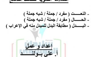 نحو الصف التاسع السلامة اللغوية مدرسة سليمان الموسوي