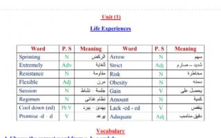 مذكرة لغة إنجليزية للصف الثامن إعداد إيمان سيد الفصل الاول