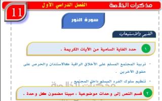 سورة النور لغة عربية للصف الحادي عشر للمعلم عبدالناصر حسن يوسف