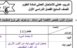 نموذج اختبار عملي محلول 6 علوم للصف السابع إعداد بلسم العتيبي