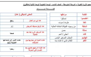 معجم الثروة اللغوية الوحدة الثانية عربي للصف التاسع الفصل الأول