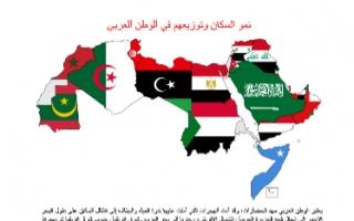 تقرير اجتماعيات سابع الكثافه السكانيه في الوطن العربي