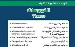 حل وحدة الفيروسات علوم الصف السادس