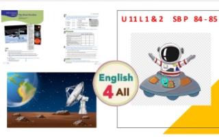 Unit 11 انجليزي للصف الثاني عشر الفصل الثاني أ.هشام السخاوي