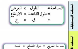 قوانين الوحدة الرابعة رياضيات للصف السابع الفصل الأول