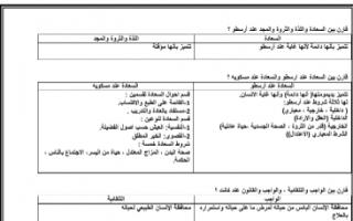 مقارنات فلسفة للصف الثاني عشر أدبي الفصل الثاني إعداد أ.يوسف الفهيد