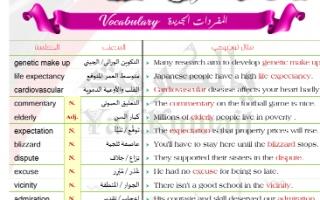 مذكرة الكورس الثاني انجليزي للصف الثاني عشر الفصل الثاني