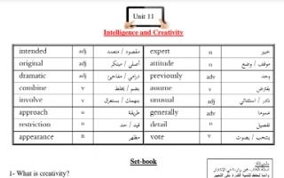 مذكرة انجليزي unit 11 للصف الثامن اعداد خالد سليم