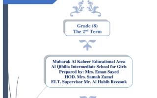 مذكرة انجليزي غير محلولة للصف الثامن اعداد ايمان السيد