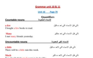 مراجعة قواعد الوحدتين 10-11 انجليزي للصف الثامن الفصل الثاني مدرسة هالة بنت خويلد