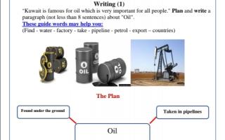 مواضيع الانجليزي مع المخططات للصف السادس الفصل الثاني اعداد محمد المزيني