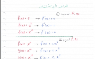 حل الوحدة الثانية الاشتقاق الجزء 2 رياضيات للصف الثاني عشر