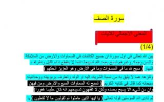 تقرير قرآن للصف الحادي عشر سورة الصف