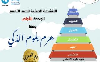 الانشطة الصفية للوحدة الاولى اسلامية للصف التاسع اعداد ريم العنزي الفصل الاول