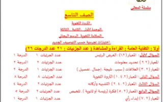 مذكرة المعالي لغة عربية للصف التاسع اعداد حمادة ماهر الفصل الأول