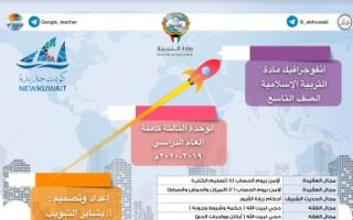 انفوجرافيك الوحدة الثالثة تربية اسلامية للصف التاسع اعداد بشاير الشويب