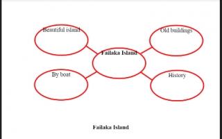 تقرير Failaka Island لغة إنجليزية للصف السادس