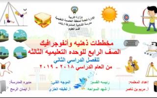 انفوجرافيك علوم الوحدة الثالثة للصف الرابع الفصل الثاني اعداد مريم بن ناصر