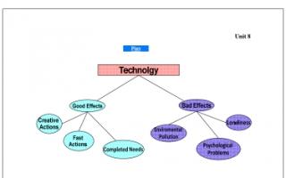 Technolgy تقرير انجليزي للصف العاشر