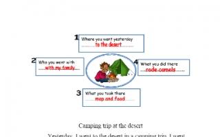 تقرير انجليزي للصف الرابع Camping trip at the desert