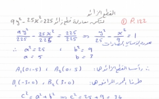 مذكرة القطع الزائد رياضيات للصف الثاني عشر علمي الفصل الثاني