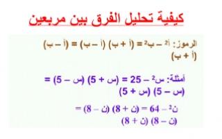 تقرير رياضيات كيفية تحليل الفرق بين مربعين للصف التاسع