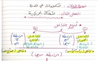 تلخيص كيمياء للصف الحادي عشر الفصل الاول الهاشمي