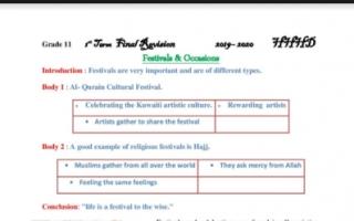 موضوعات انجليزي للصف الحادي عشر الفصل الاول